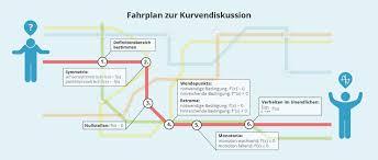 Abitur Mathe 2016 Aufgaben Und Themen Im Berblick
