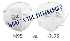What's The Difference Between <b>N95</b> and <b>KN95</b> Masks? - Smart Air