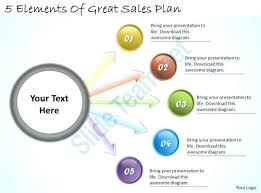Strategic Planning Powerpoint Template X Sales Strategy Plan