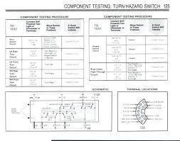 1982 ford f150 wiring diagram brandforesight co 1982 ford f100 wiring diagram truck f150 radio fuse box news o