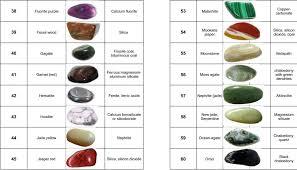 Color Chart Pangem Registered Trademark Of Jewelsaler Com