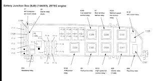 fuse box 2008 saturn outlook wiring library 2005 ford escape fuse box diagram automotive block diagram u2022 2008 saturn outlook fuse box