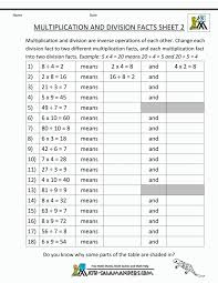 Multiplication And Division Worksheet Generator Delighted Facts ...