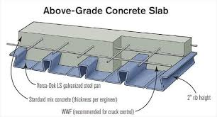 versa dek s 24 inch wide galvanized steel pans have reinforcing dovetail ribs that