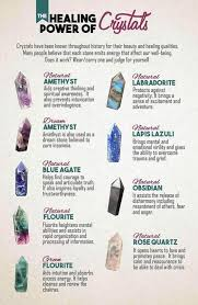The Healing Power Of Crystals A Useful Chart Geology