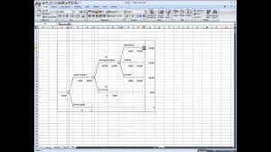 Treeplan And Decision Tree Analysis In Excel