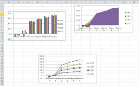 Quick Tip Apply A Uniform Size To All Charts On An Excel