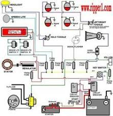 simple motorcycle wiring diagram for choppers and cafe racers Wiring Diagram Honda CB550 Cafe Racer wiring diagram with accessory, ignition and start