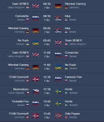 wesg europe and cis lan finals group stage dota blast dota blast