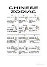 Chinese Zodiac English Esl Worksheets