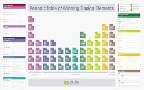 data table design inspiration. Data Table Design Inspiration