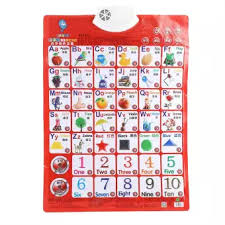 Baby Learning Chart Limited Promotion Cherishone Baby Learning Sound Wall Charts English And Chinese Sounding Voice Chart