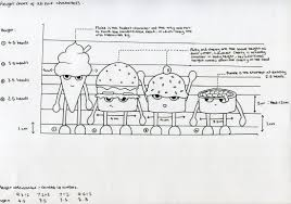Height Chart With People Turnarounds And Height Chart Patisserie People
