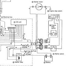 yamaha blaster wiring diagram the wiring diagram 2003 blaster wiring diagram 2003 wiring diagrams for car or wiring diagram