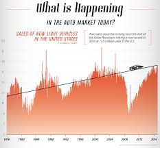 Economic Bubble Chart 30 Charts Proving Were In The Mother Of All Financial