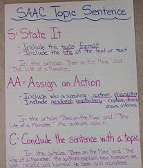 Topic Chart For Writing The Blog
