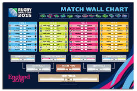2015 Rugby World Cup Results Chart 15 Explanatory Rwc Results Chart