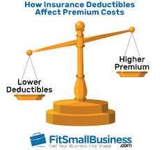 Trying to determine your annual health care costs? Insurance Deductible Definition How They Work