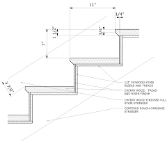 What Is The Maximum Riser Height For Stairs Leading To An Open Sun Deck Stairs Code Width