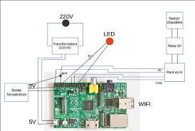 raspberry pi thermostat cloudinfoways raspberry pi plan for wiring diagram