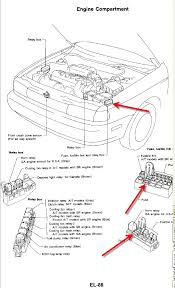 1994 nissan sentra stereo dash lights turn signals headlights 1994 Nissan Sentra Fuse Box Diagram here is where there are fuses under the hood graphic 1994 nissan sentra fuse panel diagram