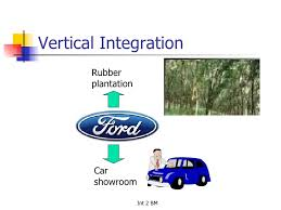 Vertical Merger Example Vertical Integration Ford Motor A View From The Outside