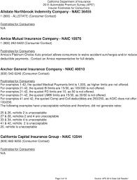 anchor general insurance company naic 40010 800 542 6246 consumer contact