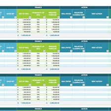 Free Sales Tracking Spreadsheet Free Sales Plan Templates Smartsheet Inside Free Sales Tracking