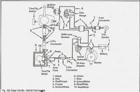 mercruiser trim sender wiring diagram wiring diagram database wiring diagram database five easy ways to facilitate tilt trim