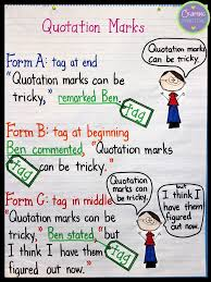 Quotation Marks Anchor Chart May Copy Of Quotation Marks Lessons Tes Teach