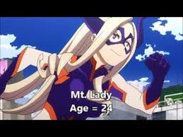 My Hero Academia All Characters Age Comparison