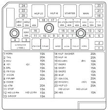 fuse box 2003 hyundai elantra wiring diagram long 2003 hyundai fuse box wiring diagram split 2003 hyundai elantra interior fuse box diagram 2003 hyundai