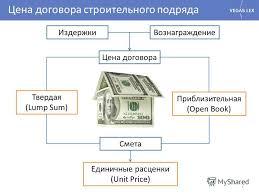 Презентация на тему СТРОИТЕЛЬНЫЙ ПОДРЯД ЗАКОНОДАТЕЛЬСТВО  5 Цена договора строительного