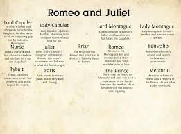 romeo character analysis essay lady capulet in romeo and juliet  romeo and juliet character tree google search