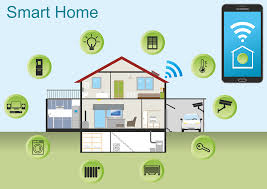 Green Technology House Design The Evolution Of Connected Home Technologies