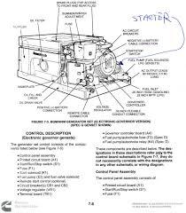 beam propane conversion wiring diagram auto electrical wiring diagram lpg gas conversion wiring diagram