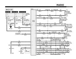 2001 ford mustang stereo wiring diagram boulderrail with regard 01 mustang mach 460 wiring diagram at 01 Mustang Stereo Wiring Diagram