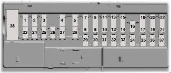 ford f 550 2017 2018 fuse box diagram auto genius ford f 550 2017 2018 fuse box diagram