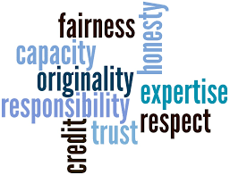 academic integrity academic integrity key concepts for academic integrity honesty fairness trust respect responsibility