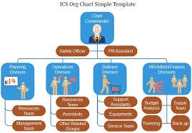 Incident Command Structure Flow Chart Ics System Chart Www Bedowntowndaytona Com