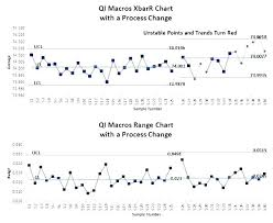 Charts Templates Interesting Free Excel Bar Chart Templates Download Free Excel Bar Chart