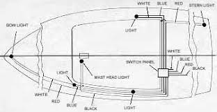 catalina owners manual battery and wiring the 12 volt battery furnished the catalina 22 electrical