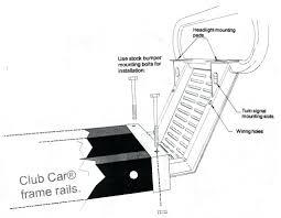 Car diagram tremendousub car golf cart parts diagram picture tremendousub car golf cart parts diagram