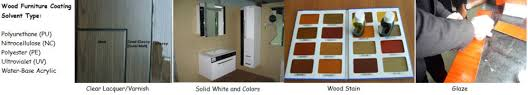 nc wood furniture paint. Easy Spraying NC Wood Varnish Lacquer For Furniture Coating Door Paint Nc N