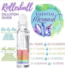 Rollerball Dilution Chart Pin On Diffuse This