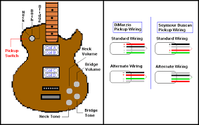 guitar wiring site ix this circuit will produce 21 different tones ten of which are hum canceling see the chart below you have noticed from the wiring diagram at the top