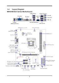manual kronnus mih m d 7