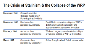The Icfi And The Crisis Of Stalinism World Socialist Web Site