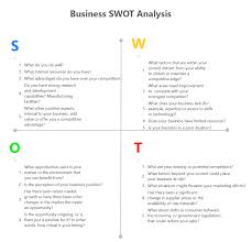 Swot Analysis From Xmind 8 Templates - Xmind: The Most Popular Mind ...