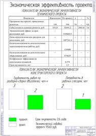 Пример доклада к дипломному проекту с чертежами Готовые  10